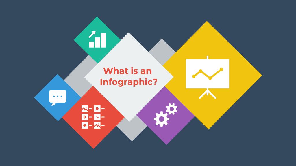 Qué es una Infografía - Plantillas,  Ejemplos y Consejos para Diseñar Infografías