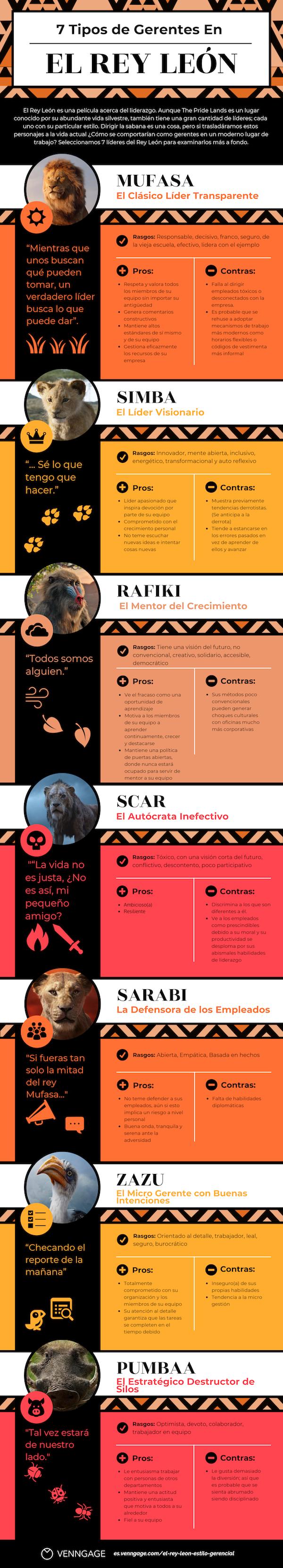 infografia_reyleon