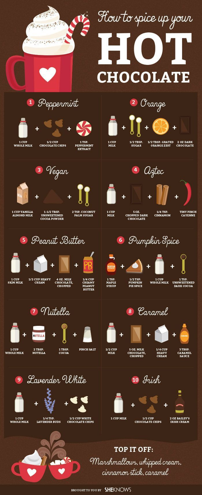How To Spice Up Your Hot Chocolate Infographic Example