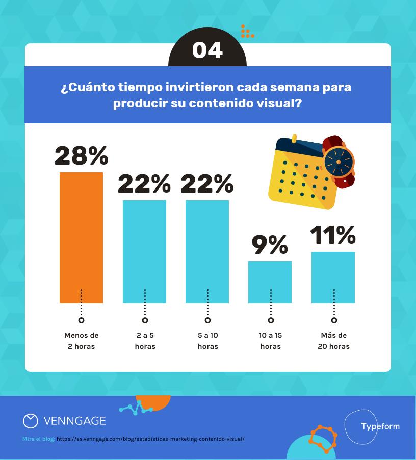 14 Estadísticas de Marketing sobre Contenido Visual Para el 2020-4