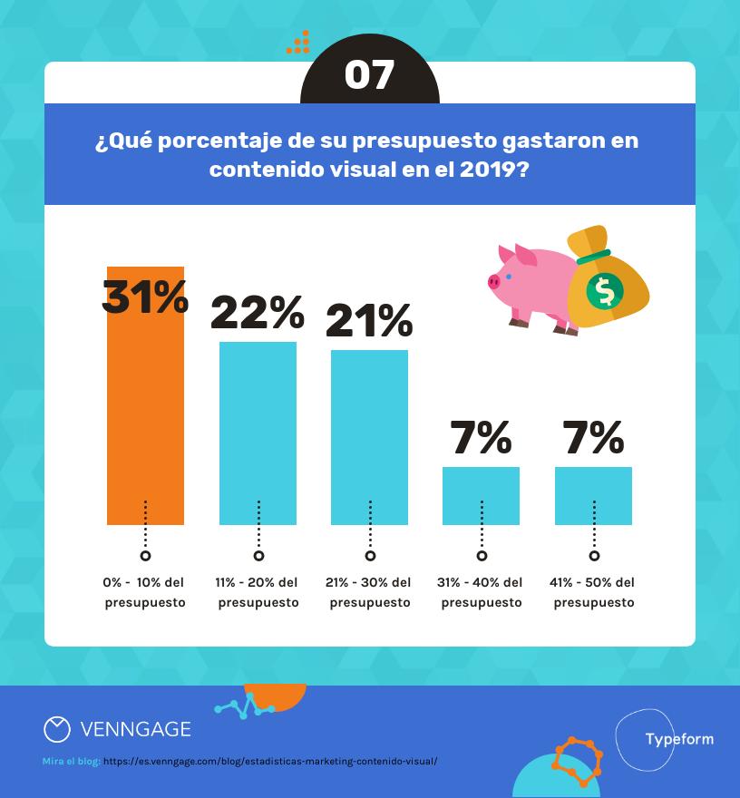 14 Estadísticas de Marketing sobre Contenido Visual Para el 2020-7