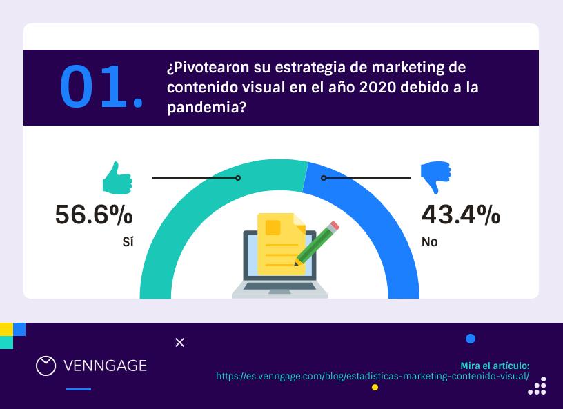 marketing de contenido visual 1