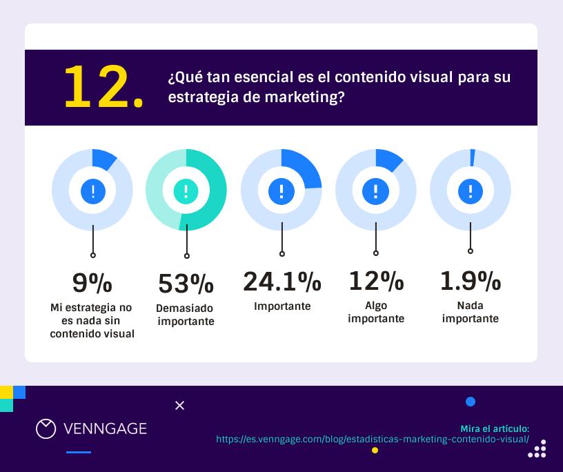 marketing de contenido visual 12