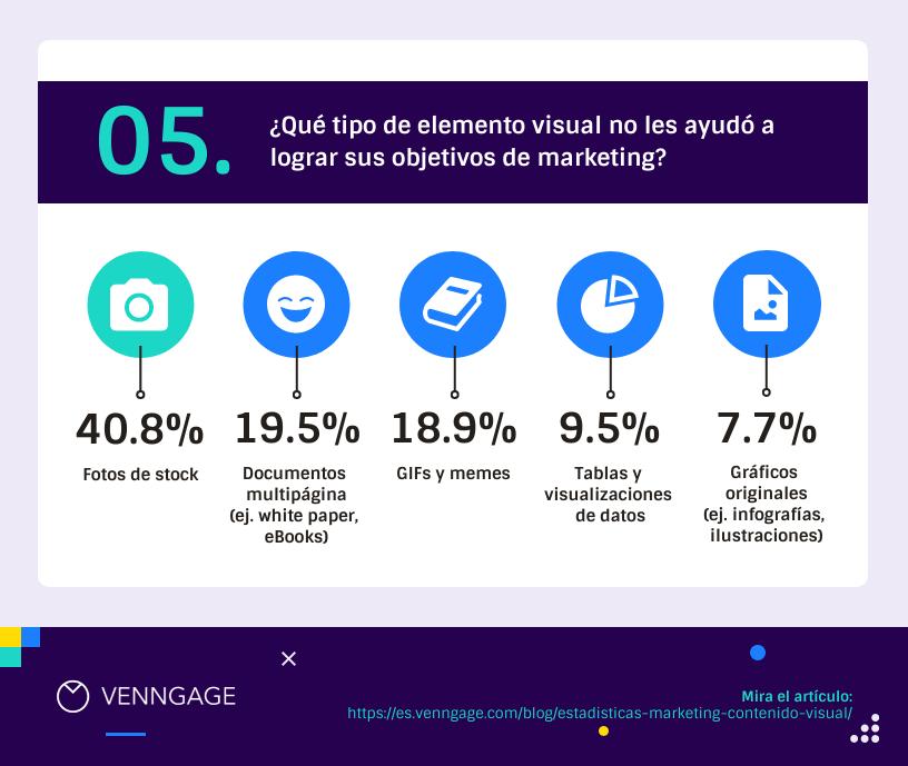 marketing de contenido visual 5