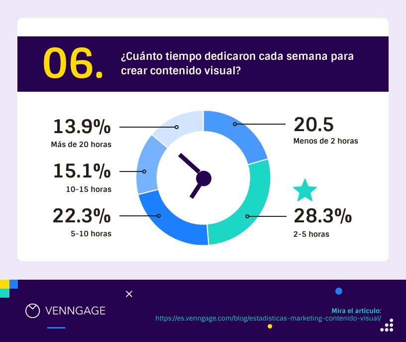 marketing de contenido visual 6