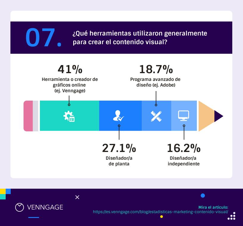 marketing de contenido visual 7