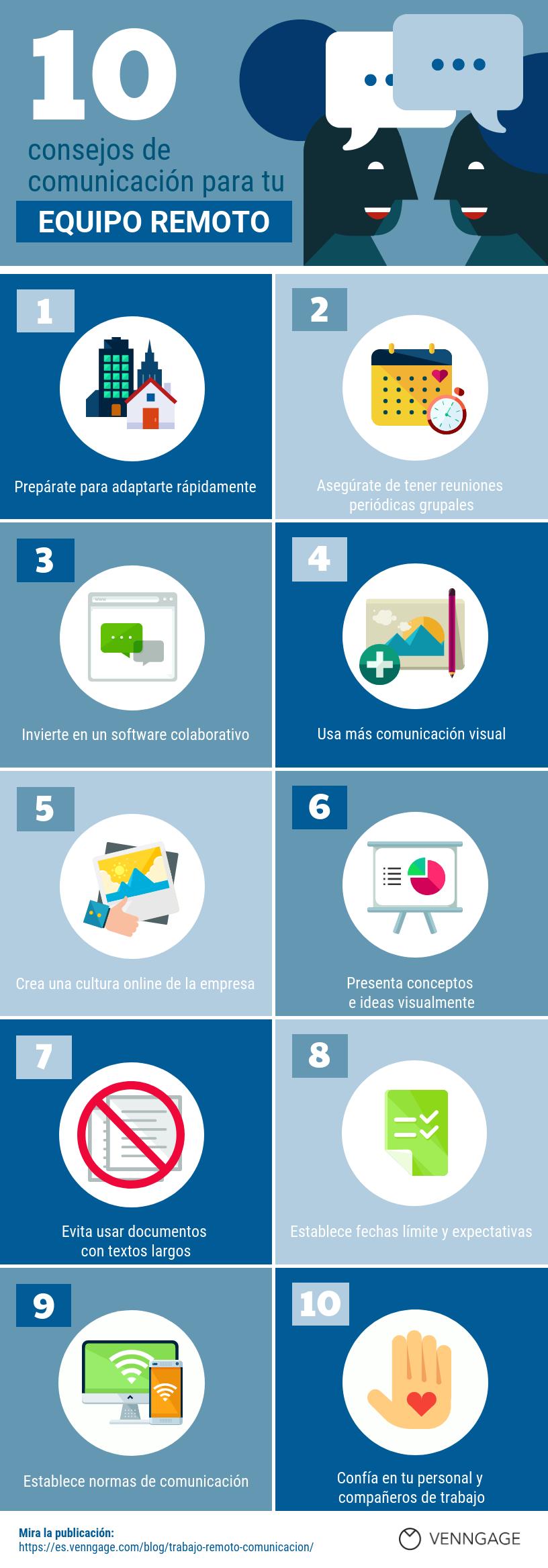 trabajo remoto 10 consejos de comunicación virtual efectiva