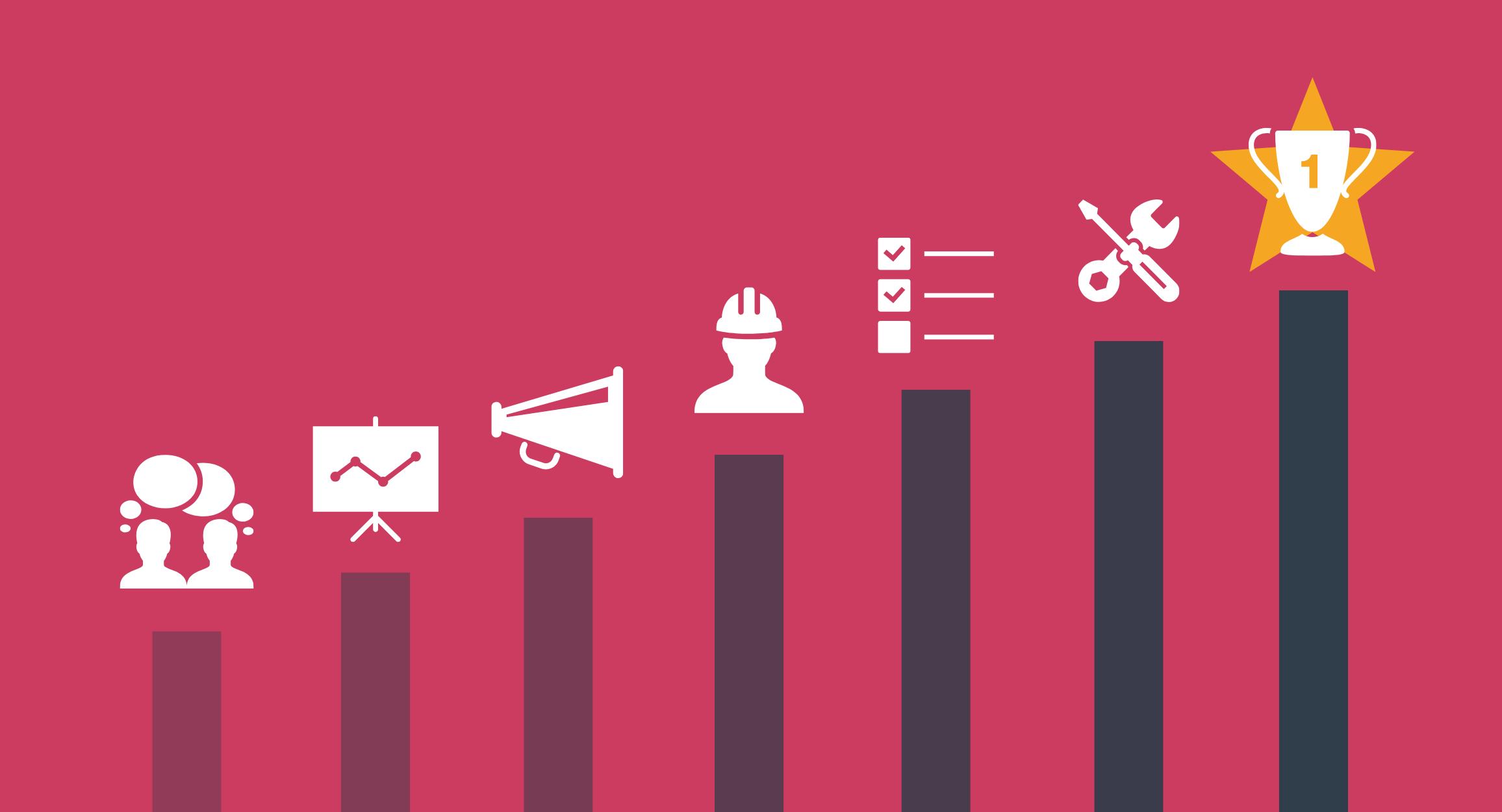 Más de 30 Plantillas para Plan de Proyecto y Plan de Trabajo para Visualizar Tu Estrategia