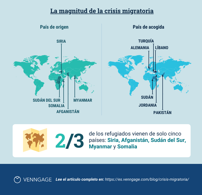 crisis migratoria 1