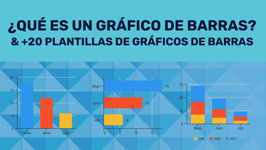 Qué es un gráfico de barras 20+ plantillas para gráficos de barras